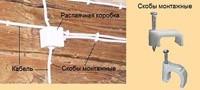 Электропроводка на даче г.Новокуйбышевск