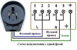 Подключение электроплиты в Новокуйбышевске. Подключить электроплиту